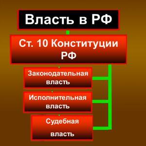 Органы власти Курманаевки