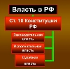 Органы власти в Курманаевке
